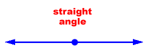 A straight angle is made of two rays that make a straight ...